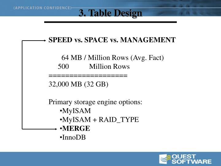 3. Table Design