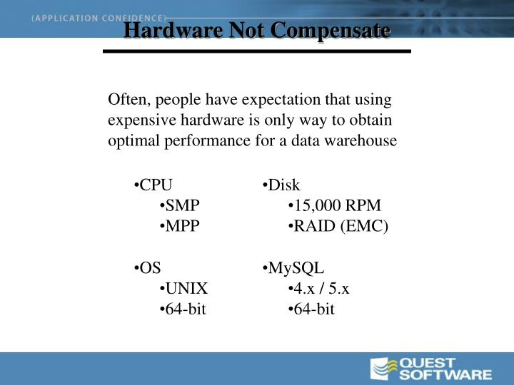 Hardware Not Compensate