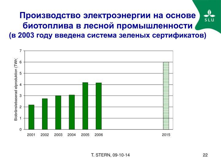 Производство электроэнергии на основе биотоплива в лесной промышленности
