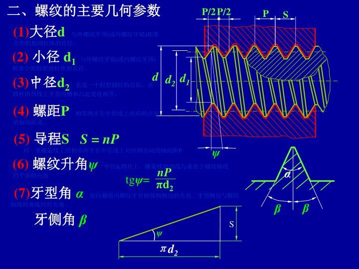 二、螺纹的主要几何参数