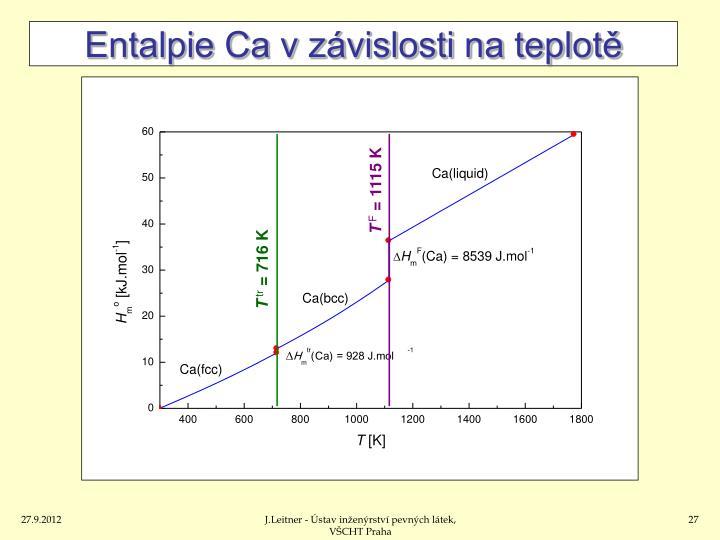 Entalpie Ca v závislosti na teplotě