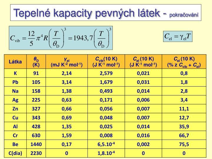 Tepelné kapacity pevných látek -