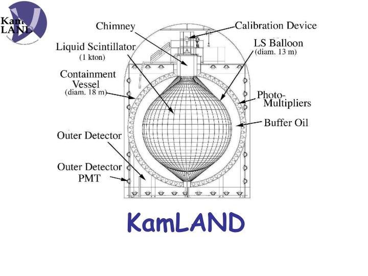 KamLAND
