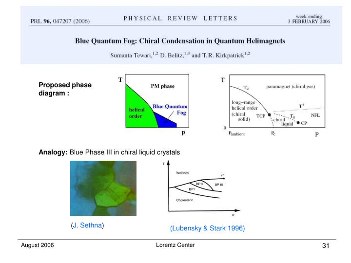 Proposed phase diagram :
