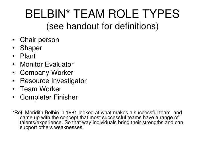 BELBIN* TEAM ROLE TYPES