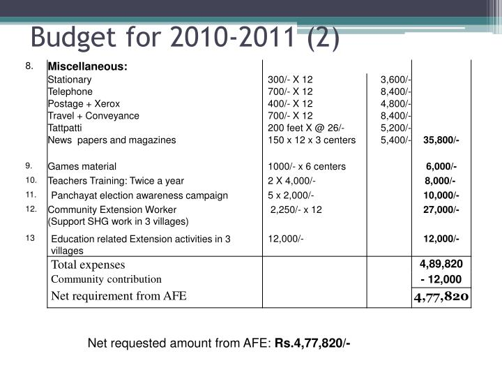 Budget for 2010-2011 (2)