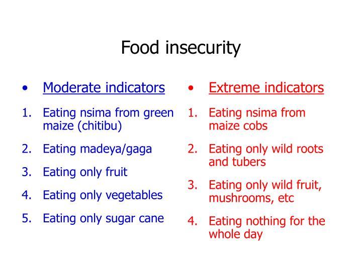 Moderate indicators