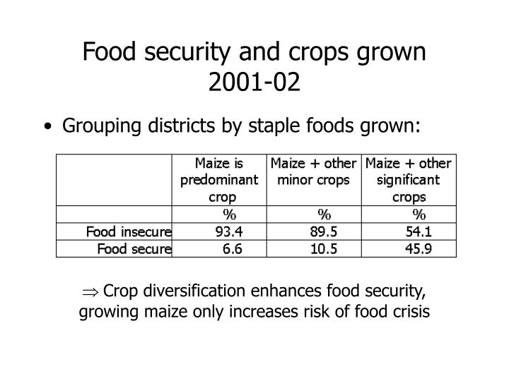 Food security and crops grown