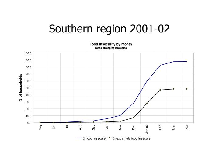 Southern region 2001-02