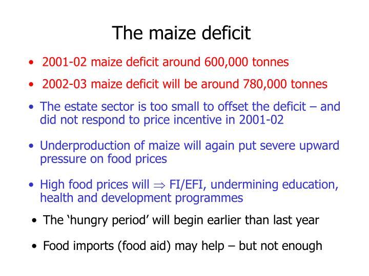 The maize deficit