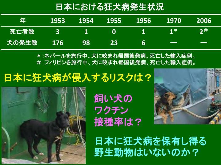 日本における狂犬病発生状況