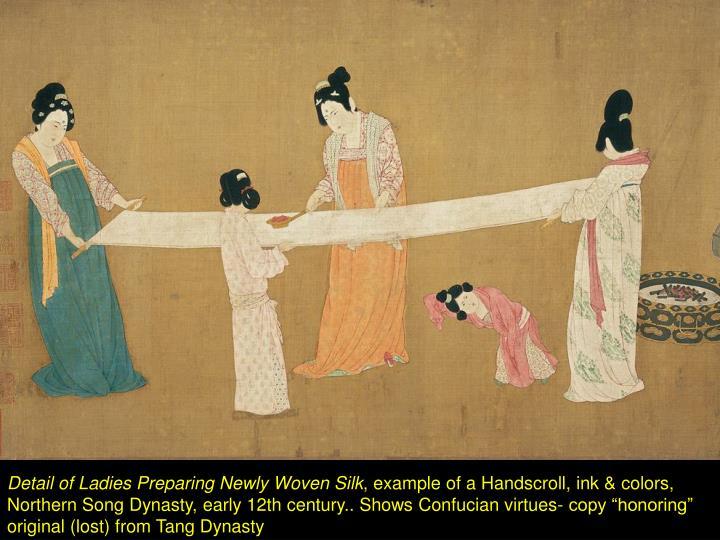 Detail of Ladies Preparing Newly Woven Silk