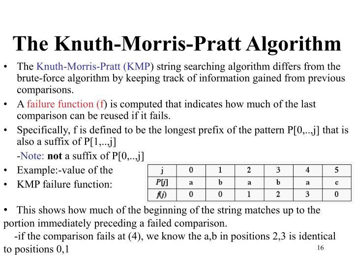 The Knuth-Morris-Pratt Algorithm