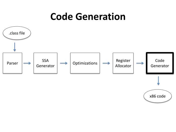 Code generation2
