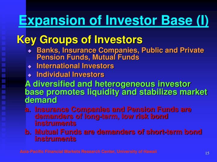 Expansion of Investor Base (I)