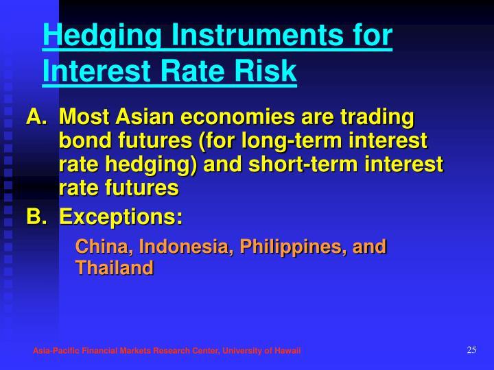 Hedging Instruments for Interest Rate Risk
