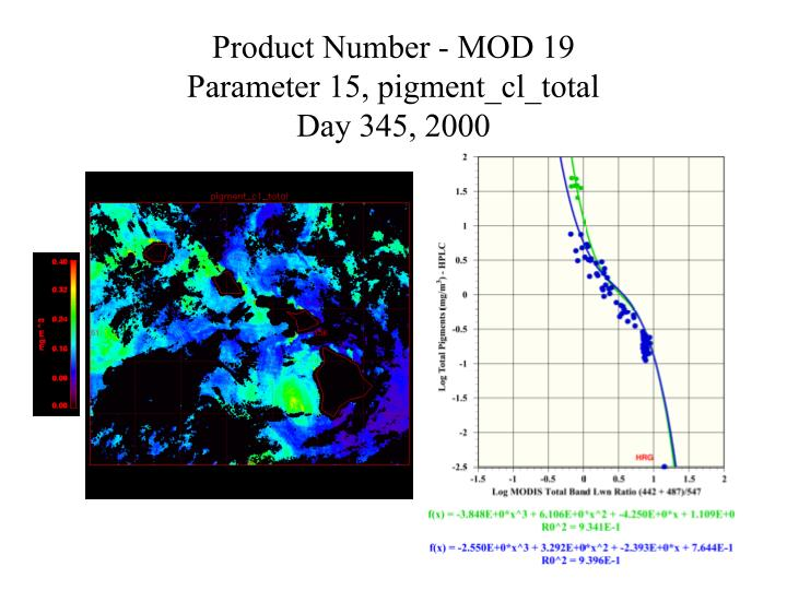 Product Number - MOD 19