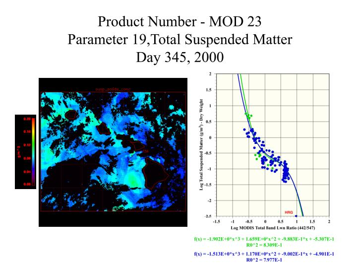 Product Number - MOD 23