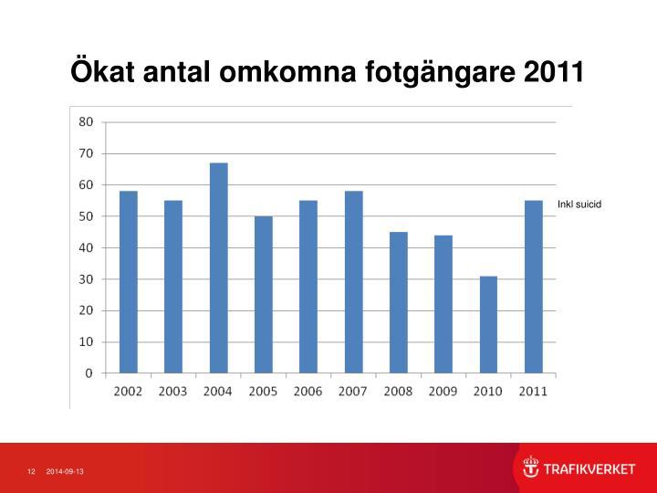 Ökat antal omkomna fotgängare 2011