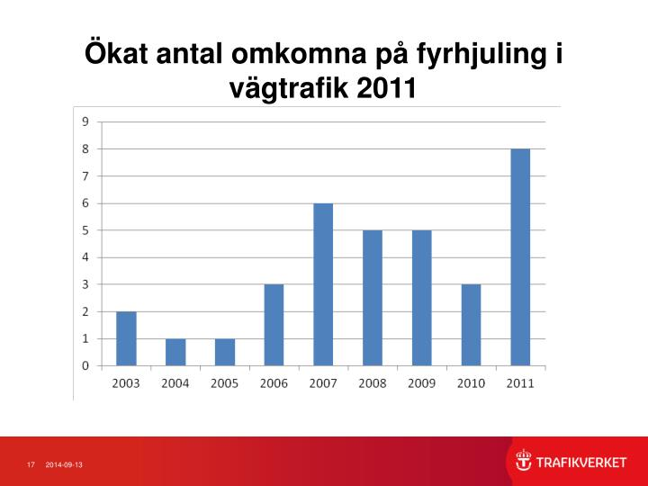 Ökat antal omkomna på fyrhjuling i vägtrafik 2011