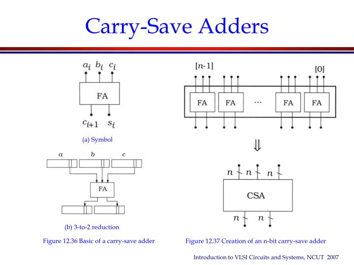Slide214 furthermore Chapter 12 Arithmetic Circuits In Cmos Vlsi likewise Fig4 as well 555 3v Led Flasher Circuit Help also 4 Bit Cmos Full Adder In Submicron Technology With. on cmos circuits