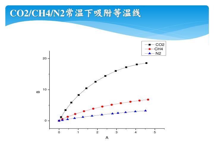 CO2/CH4/N2