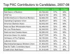 top pac contributors to candidates 2007 08