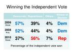 winning the independent vote