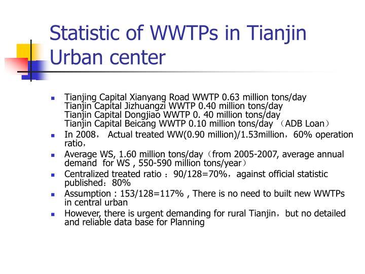 Statistic of WWTPs in Tianjin Urban center