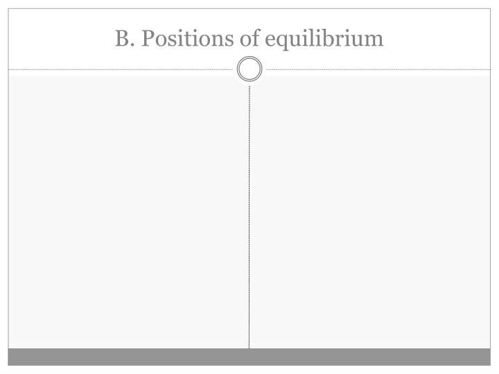 B. Positions of equilibrium