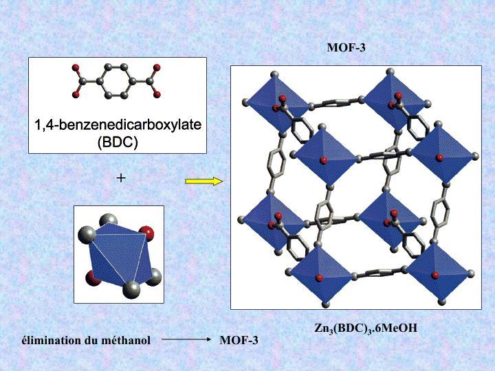 élimination du méthanol    MOF-3