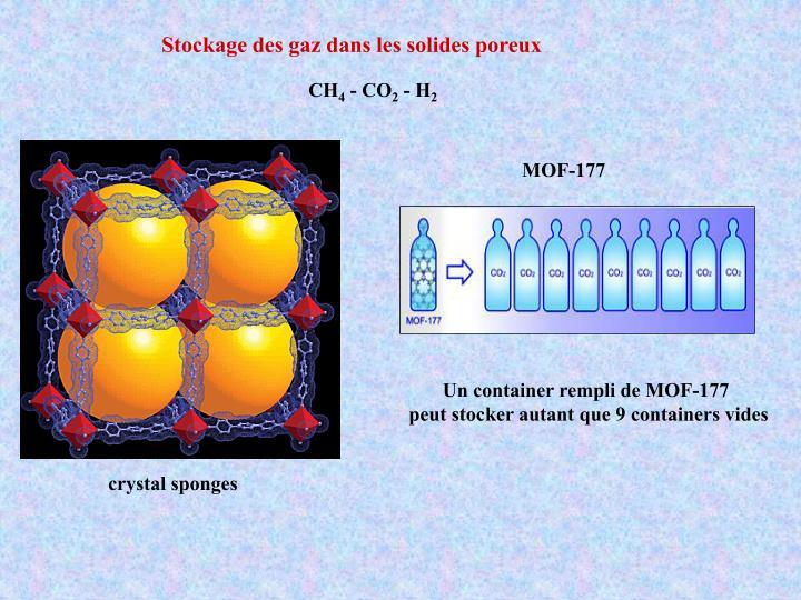 Stockage des gaz dans les solides poreux