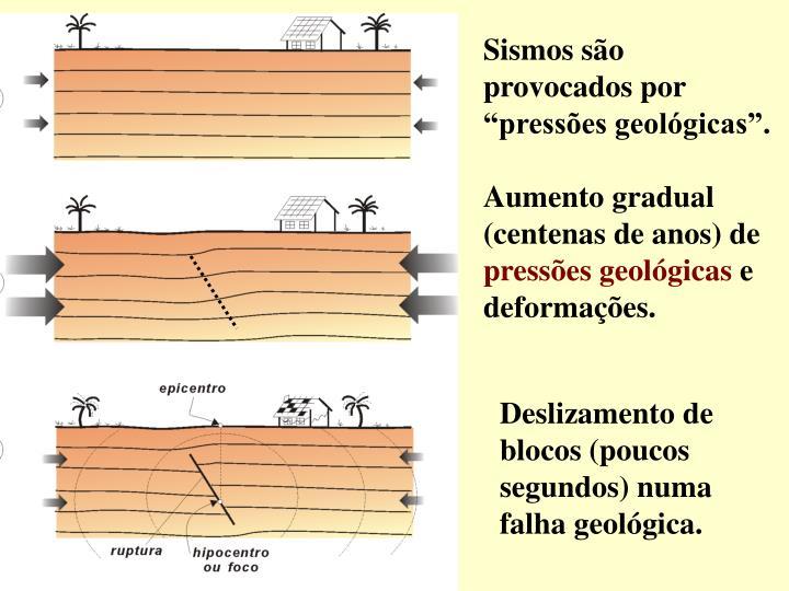 """Sismos são provocados por """"pressões geológicas""""."""