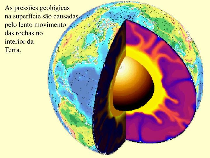 As pressões geológicas