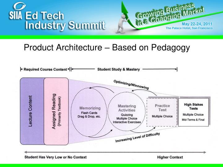 Product Architecture – Based on Pedagogy
