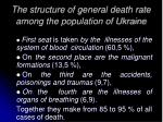 the structure of general death rate among the population of ukraine