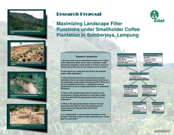 Forest squattering extends to very erosion-prone areas.