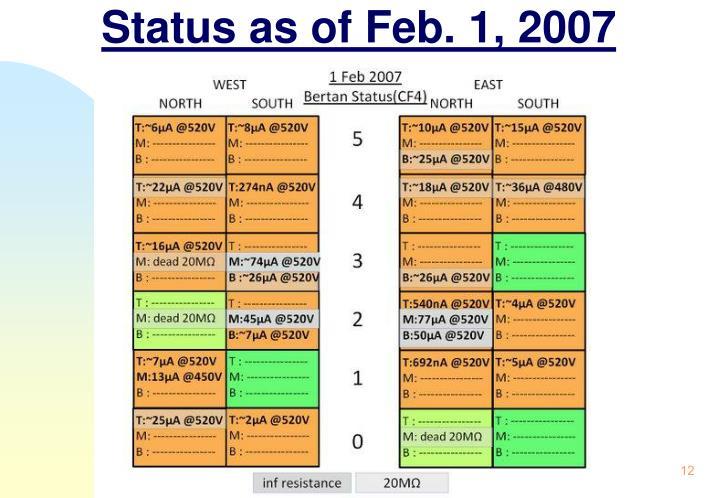 Status as of Feb. 1, 2007