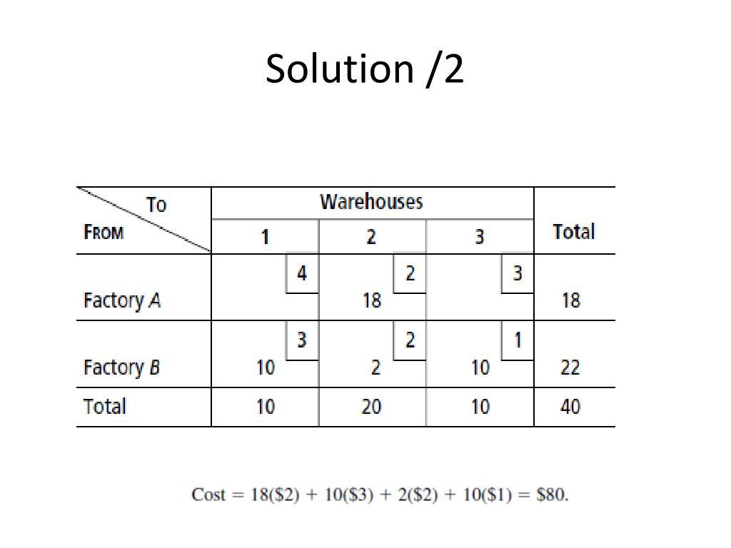 PPT - Transportation Methods PowerPoint Presentation - ID:4354222