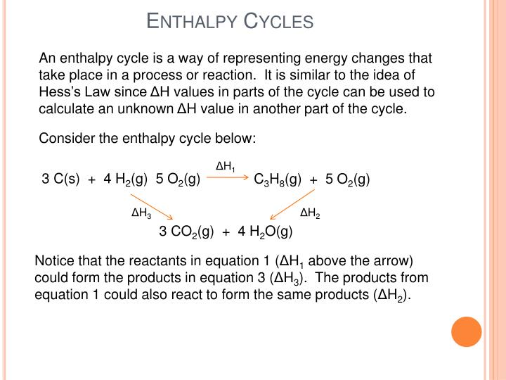 Enthalpy Cycles