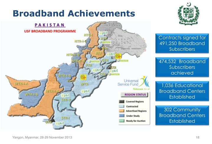 Broadband Achievements