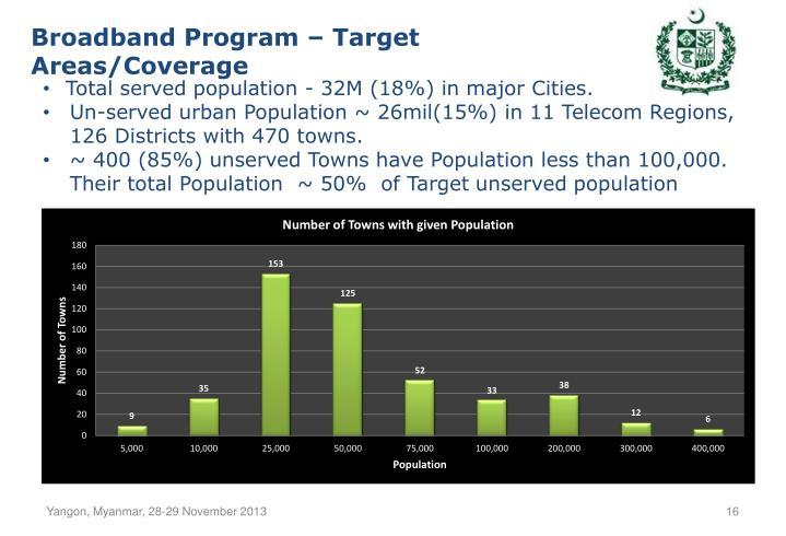 Broadband Program – Target Areas/Coverage