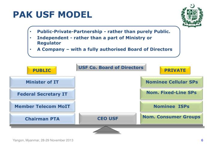 Pak USF Model
