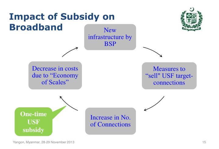 Impact of Subsidy on Broadband
