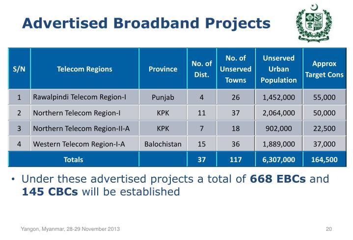 Advertised Broadband Projects