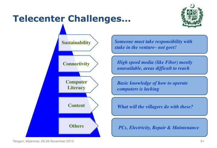 Telecenter Challenges...