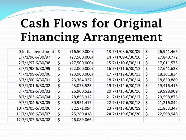 Cash Flows for Original Financing Arrangement