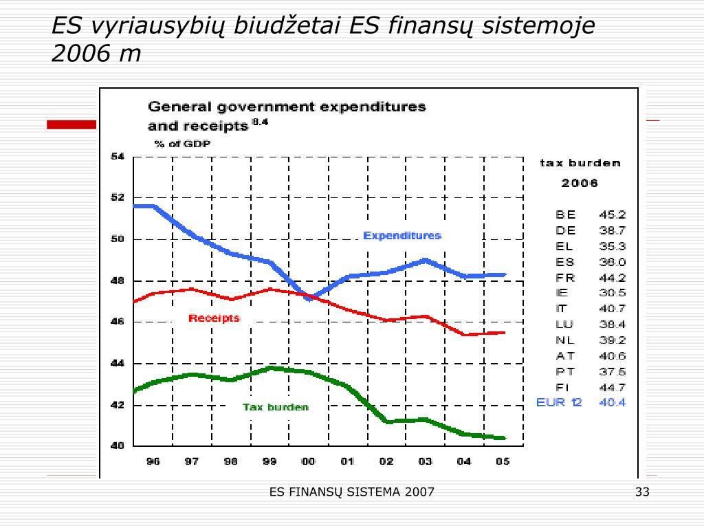finansų prekybos sistema)