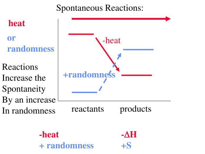 Spontaneous Reactions: