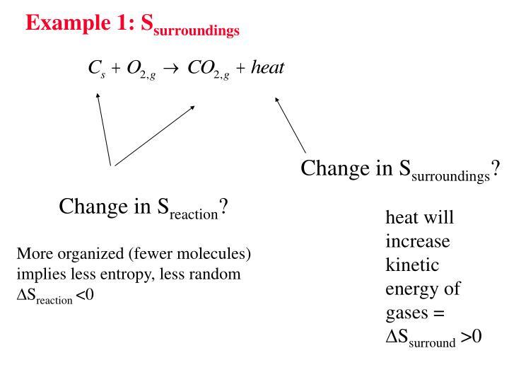 Example 1: S